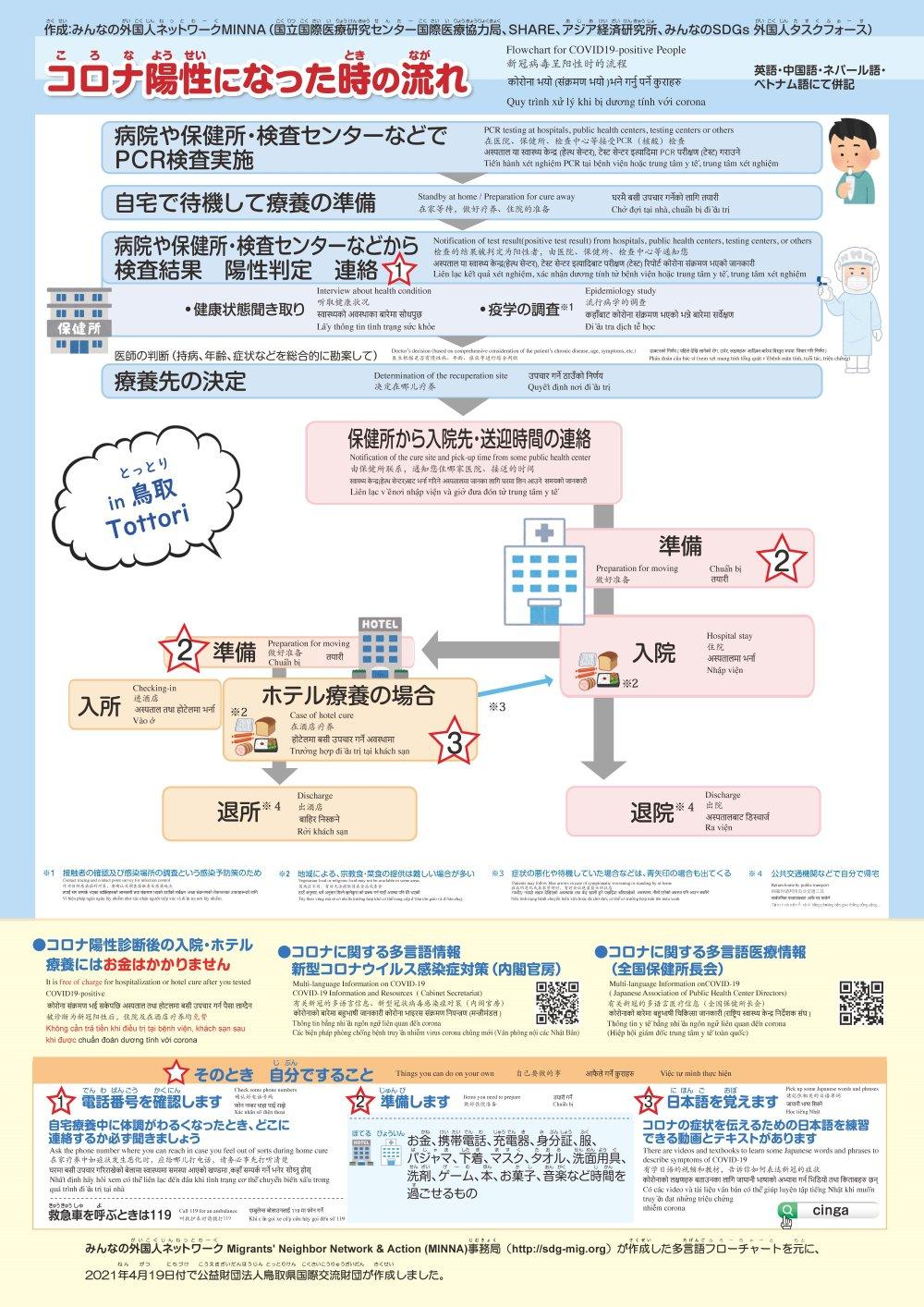 COVID19_flowchart0316_page-0001-1-708x1000.jpg